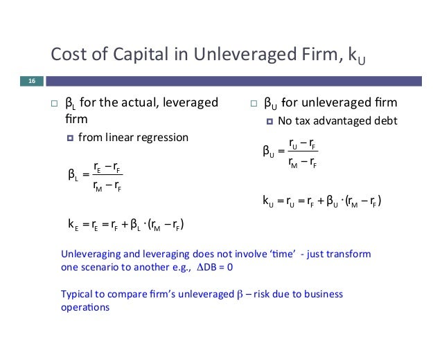the cost of equity capital and Cost of equity is estimated using the sharpe's model of capital asset pricing model by establishing a relationship between risk and return.