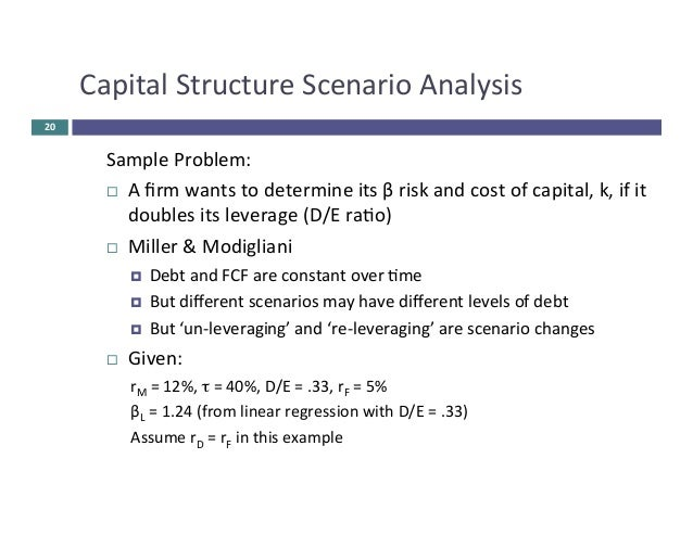 capital structure analysis Analysis on capital structure, dividend policy & working capital requirements of 1392 words | 6 pages the policies pertaining to capital structure & dividend policy play a major role in the successful and efficient working of the bank.