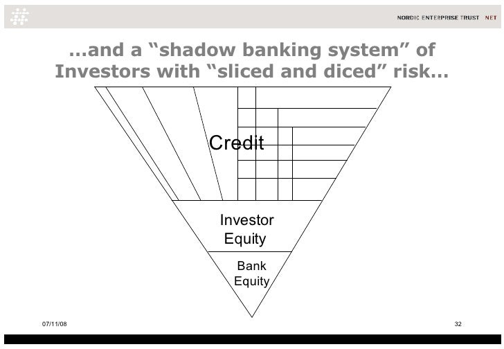 "… and a ""shadow banking system"" of Investors with ""sliced and diced"" risk… Investor Equity Credit Bank Equity 06/06/09"