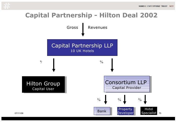 Capital Partnership - Hilton Deal  2002 Capital Partnership LLP 10 UK Hotels Gross  Revenues  Hilton Group Capital User Co...