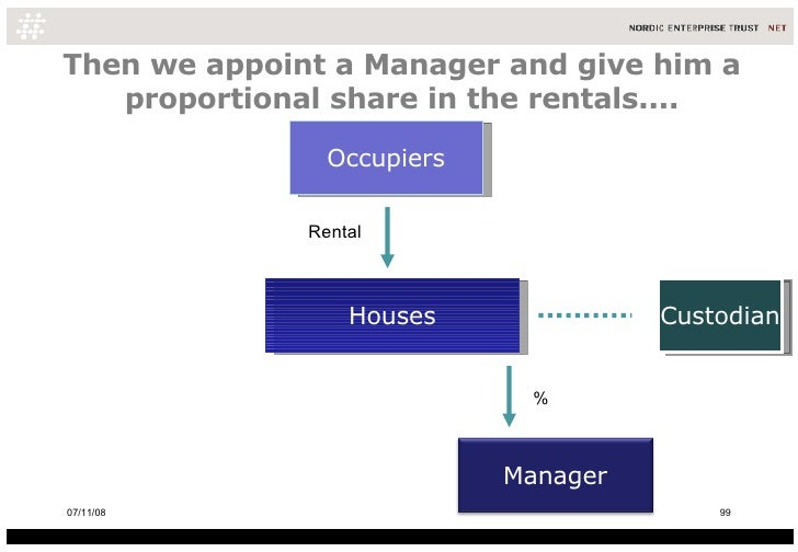 Then we appoint a Manager and give him a proportional share in the rentals.... Houses Occupiers Custodian % Rental 06/06/0...