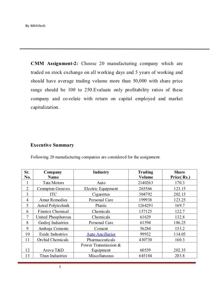 By Mithilesh      CMM Assignment-2: Choose 20 manufacturing company which are      traded on stock exchange on all working...