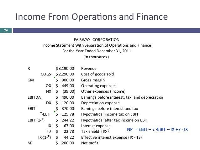 financial statement cancer corporation 2011 pdf
