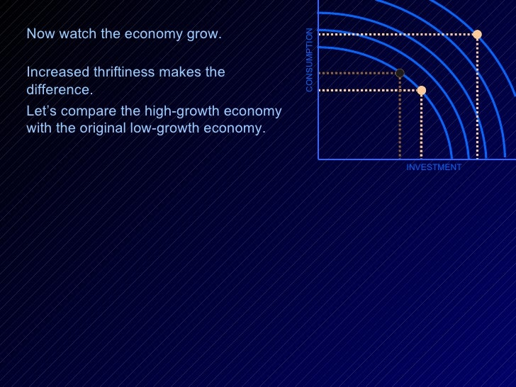 CONSUMPTION INVESTMENT Now watch the economy grow. Increased thriftiness makes the difference.  Let's compare the high-gro...