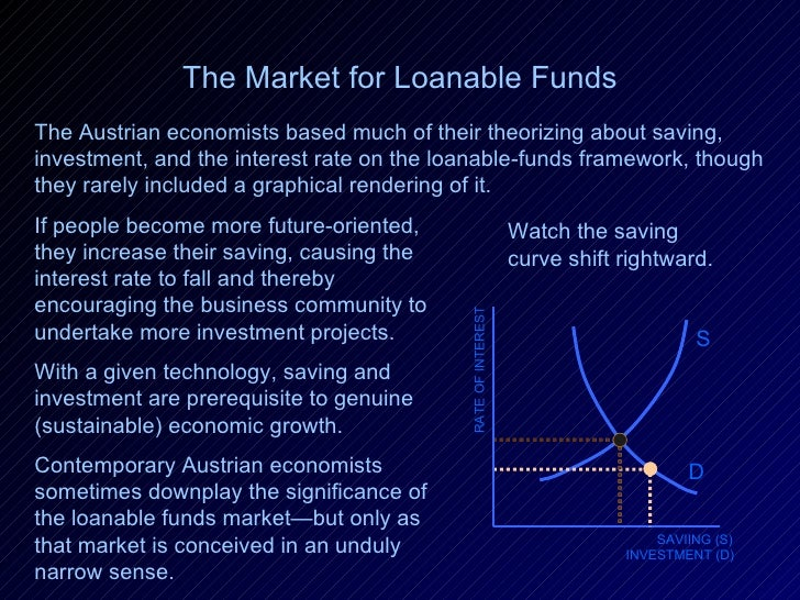 RATE OF INTEREST SAVIING (S) INVESTMENT (D) D The Market for Loanable Funds The Austrian economists based much of their th...