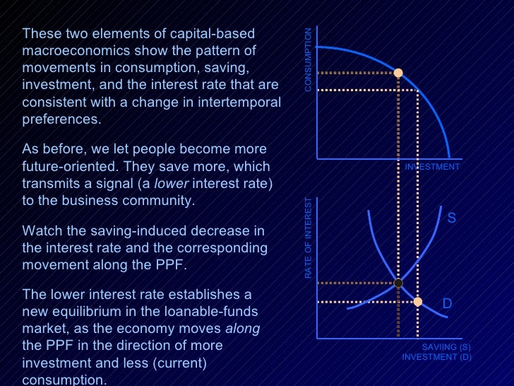 INVESTMENT RATE OF INTEREST SAVIING (S) INVESTMENT (D) D S CONSUMPTION These two elements of capital-based macroeconomics ...