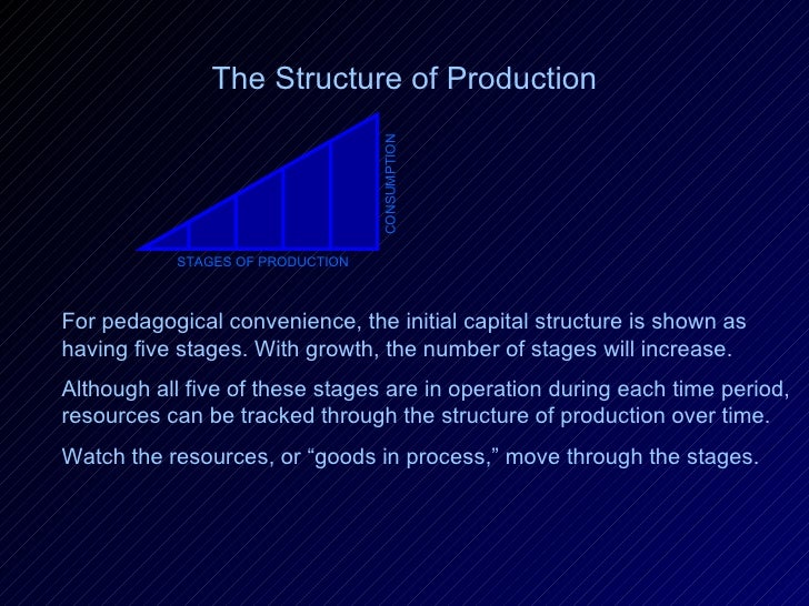 The Structure of Production STAGES OF PRODUCTION CONSUMPTION For pedagogical convenience, the initial capital structure is...