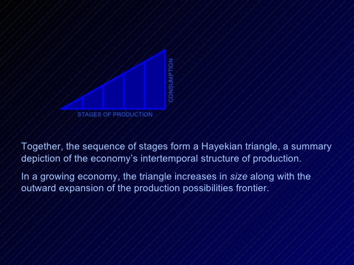 STAGES OF PRODUCTION CONSUMPTION Together, the sequence of stages form a Hayekian triangle, a summary depiction of the eco...