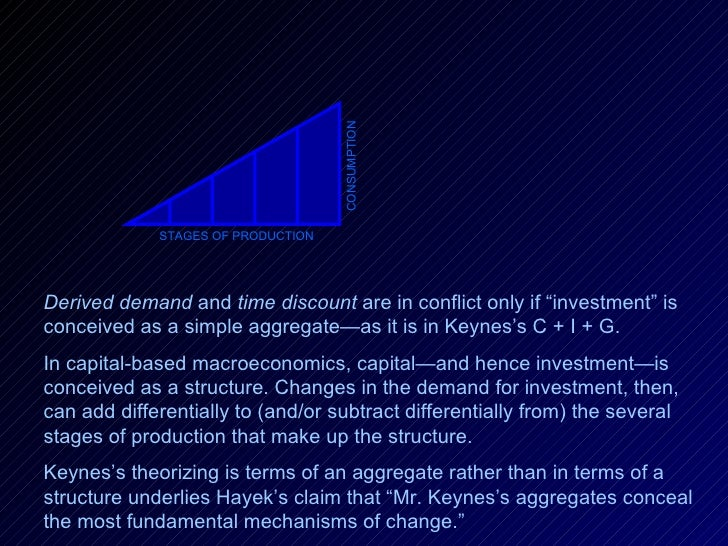 """STAGES OF PRODUCTION CONSUMPTION Derived demand  and  time discount  are in conflict only if """"investment"""" is conceived as ..."""
