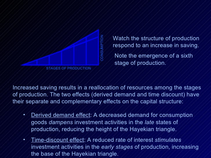 STAGES OF PRODUCTION CONSUMPTION Increased saving results in a reallocation of resources among the stages of production.  ...