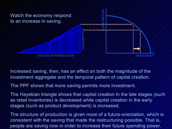 STAGES OF PRODUCTION CONSUMPTION The PPF shows that more saving permits more investment.  CONSUMPTION INVESTMENT Watch the...