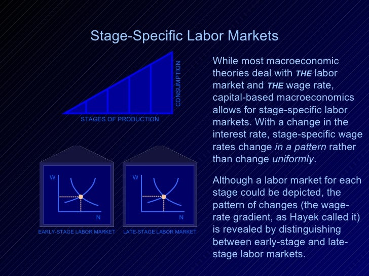 STAGES OF PRODUCTION CONSUMPTION Stage-Specific Labor Markets While most macroeconomic theories deal with  THE  labor mark...