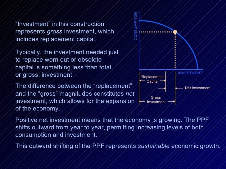 CONSUMPTION INVESTMENT Positive net investment means that the economy is growing. The PPF shifts outward from year to year...