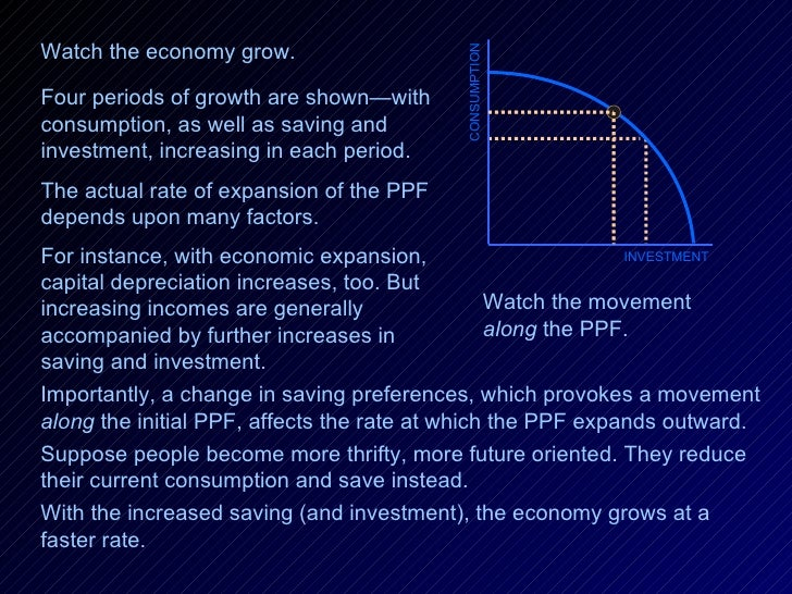 CONSUMPTION INVESTMENT Suppose people become more thrifty, more future oriented. They reduce their current consumption and...