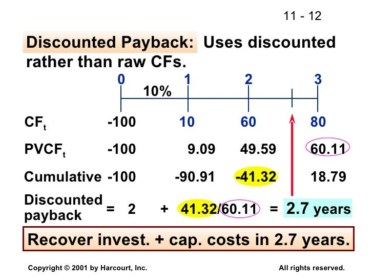 capital budgeting payback period npv Of these methods the capital budgeting analytic techniques we will discuss in turn are: npv  the profitability index  internal rate of return (irr).
