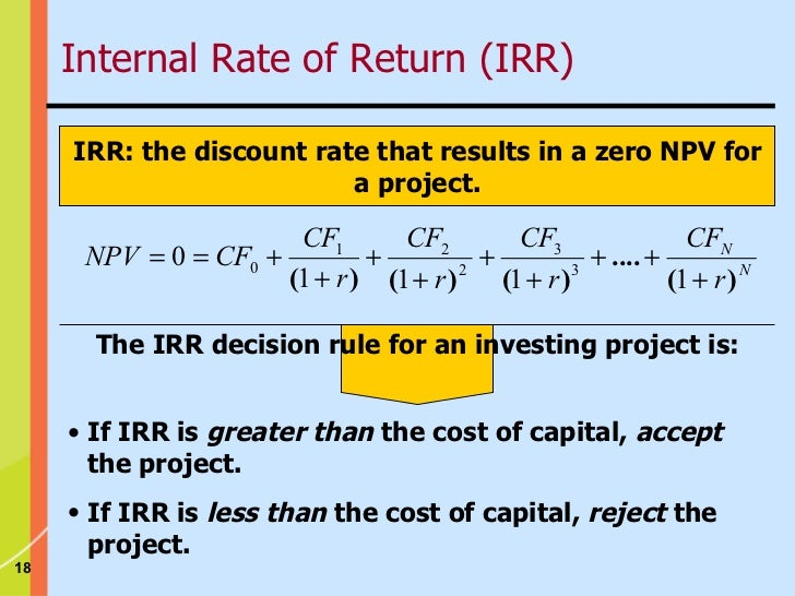 Internal rate of return investment options