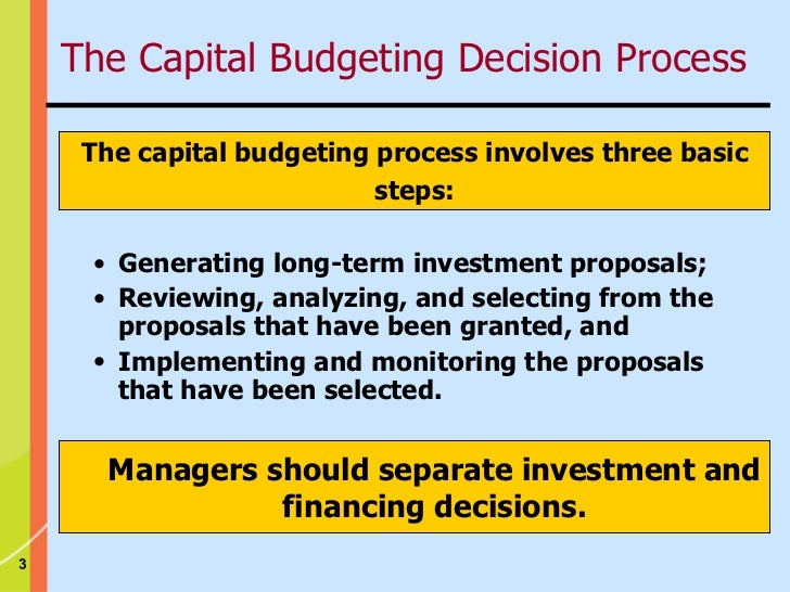 Capital Budgeting Decision with 3 Methods