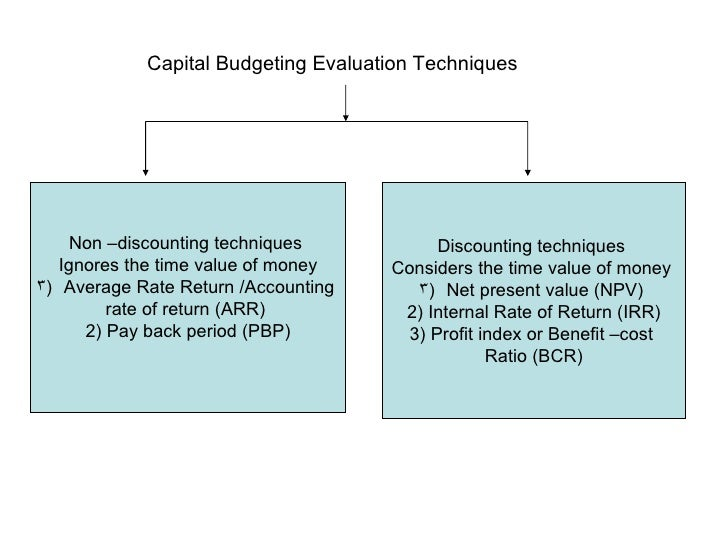 screening decisions and capital budgeting preference decisions Study flashcards on ch 14 capital budgeting decision at cramcom quickly memorize the terms, phrases and much more screening decisions and preference decisions.
