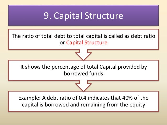 making capital budgeting and capital structure The essentials of capital budgeting in financial analysis   know the other primary types of capital budgets used to aid in decision making ii capital budgeting.