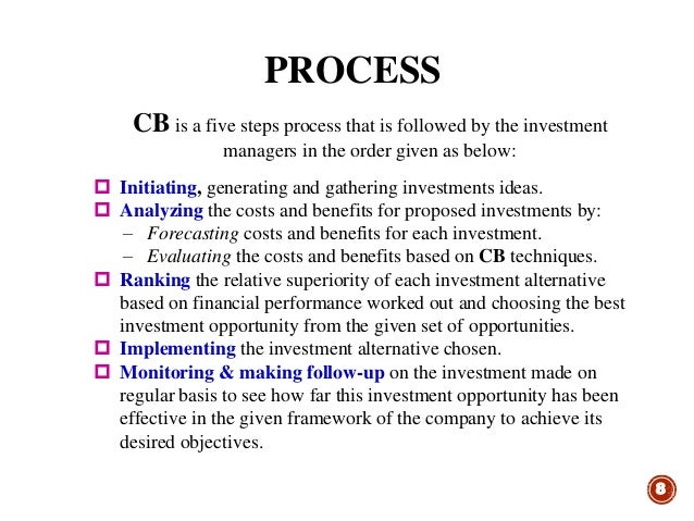 procedure of capital budgeting