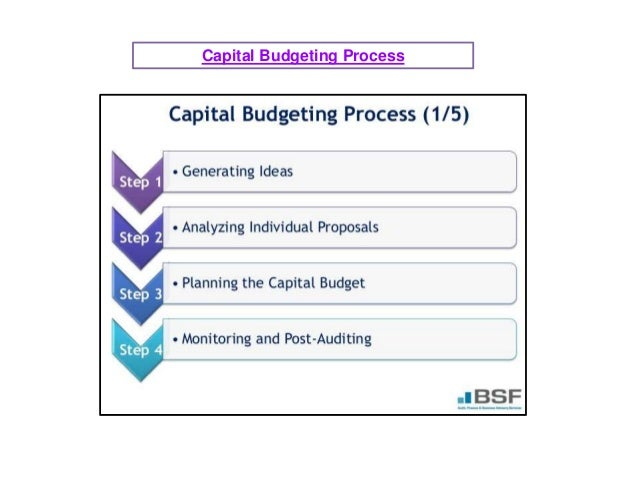 capital budgeting process The process of capital budgeting helps a manager implement a capital  budgeting project in a correct, smoother and efficient manner.