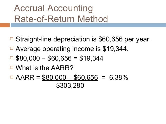 12. 3 accounting rate of return youtube.