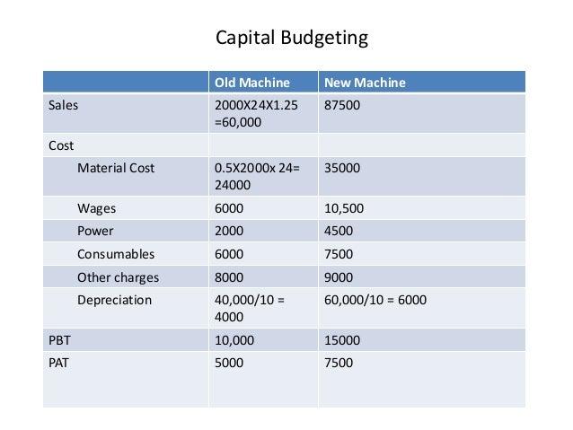 Capital Budgets
