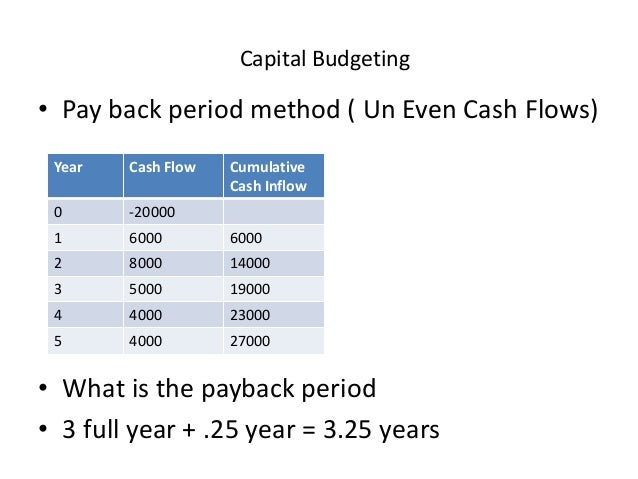 capital budgeting method and cash flows Total cost approach when comparing multiple capital budgeting projects, small-business owners may want to consider the total cost approach to use this method, small-business owners create a schedule of all of the costs and cash inflows for each decision alternative.