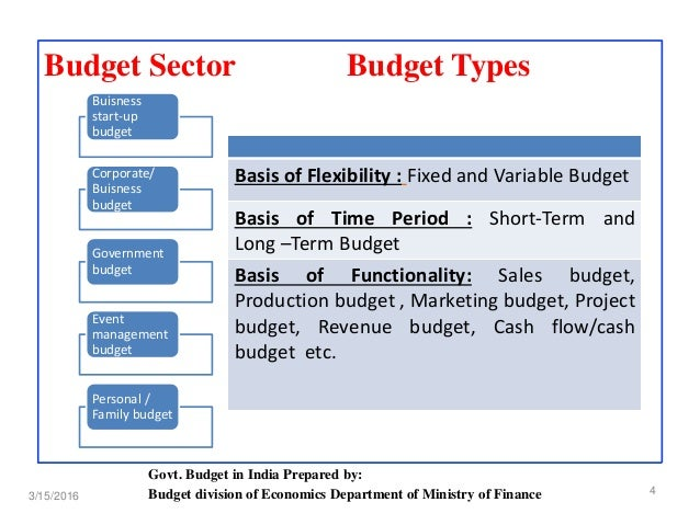 Capital budgeting powerpoint templates | capital budgeting ppt.