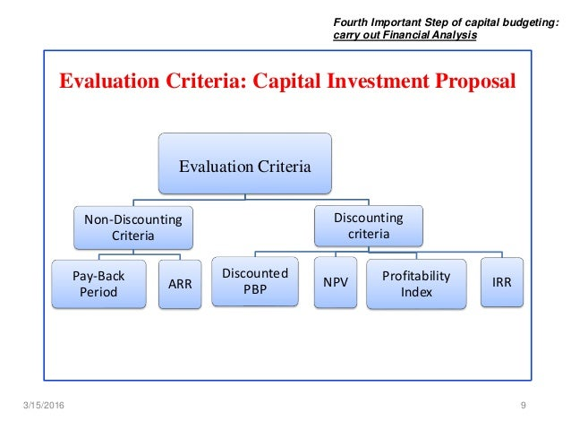 introduction for capital budgeting Capital budgeting (or investment appraisal) is the process of determining the viability to long-term investments on purchase or replacement of property plant and equipment, new product line or other projects.