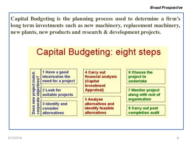 importance of forecasts and budgeting capital rationing Financial management - risk analysis in capital budgeting - notes - finance, study notes for business administration banaras hindu university.