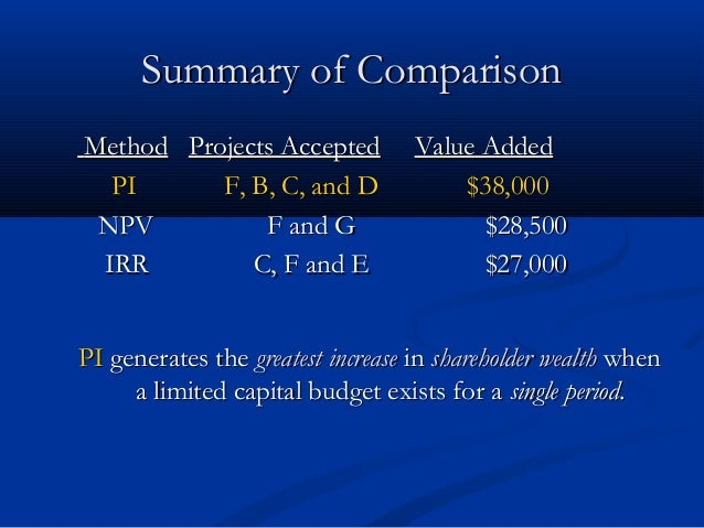 a summary of capital budgeting techniques Capital budgeting is the process of deciding whether to undertake an  to  summarize, the npv changes as the discount rate changes 2:41.