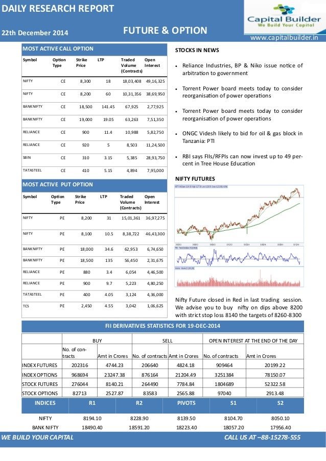 DAILY RESEARCH REPORT ...  Daily Financial Report