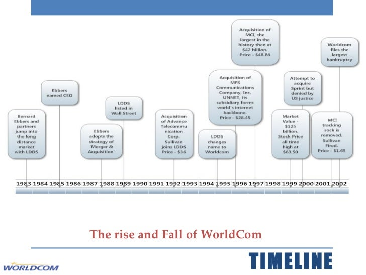 worldcom scandal On november 4, 1997, worldcom and mci communications announced their us$37 billion merger to form mci worldcom, making it the largest corporate merger in us history.
