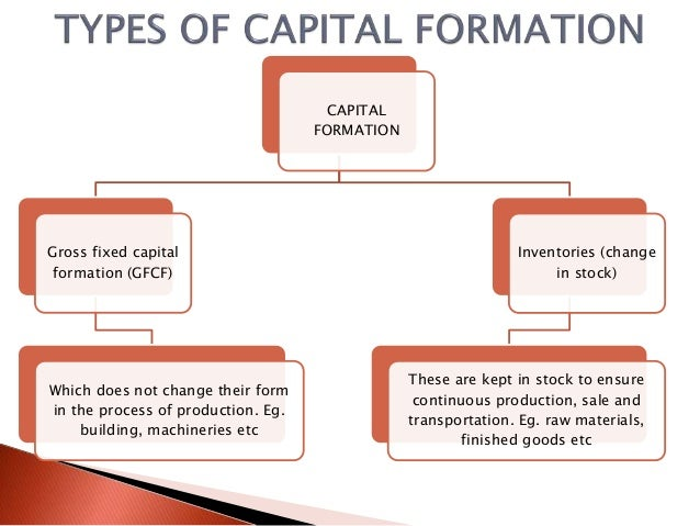 capital formation process A modern approach to capital formation what is remarkable is how efficient the us capital markets have become at this process: our capital.