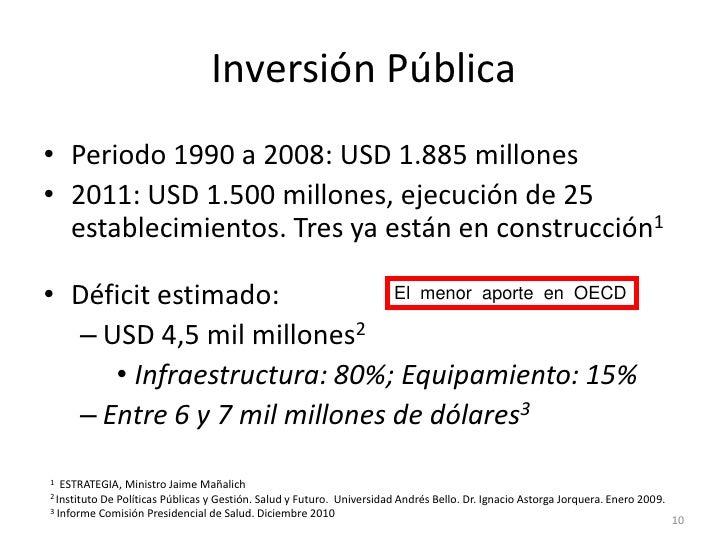 Inversión Pública• Periodo 1990 a 2008: USD 1.885 millones• 2011: USD 1.500 millones, ejecución de 25  establecimientos. T...