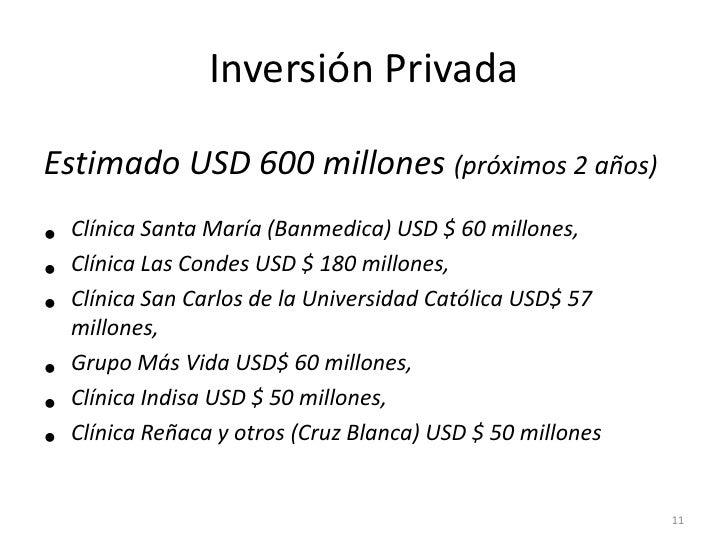 Inversión PrivadaEstimado USD 600 millones (próximos 2 años)•   Clínica Santa María (Banmedica) USD $ 60 millones,•   Clín...