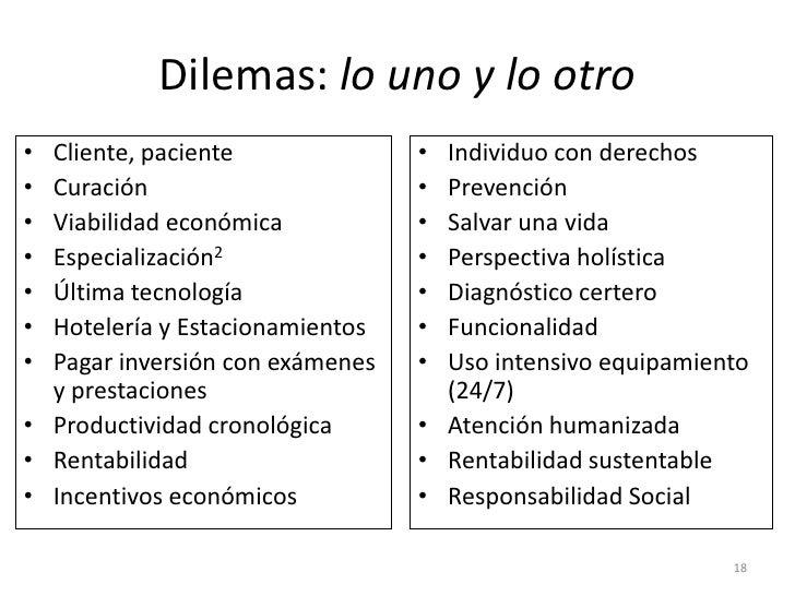 Dilemas: lo uno y lo otro• Cliente, paciente              • Individuo con derechos• Curación                       • Preve...