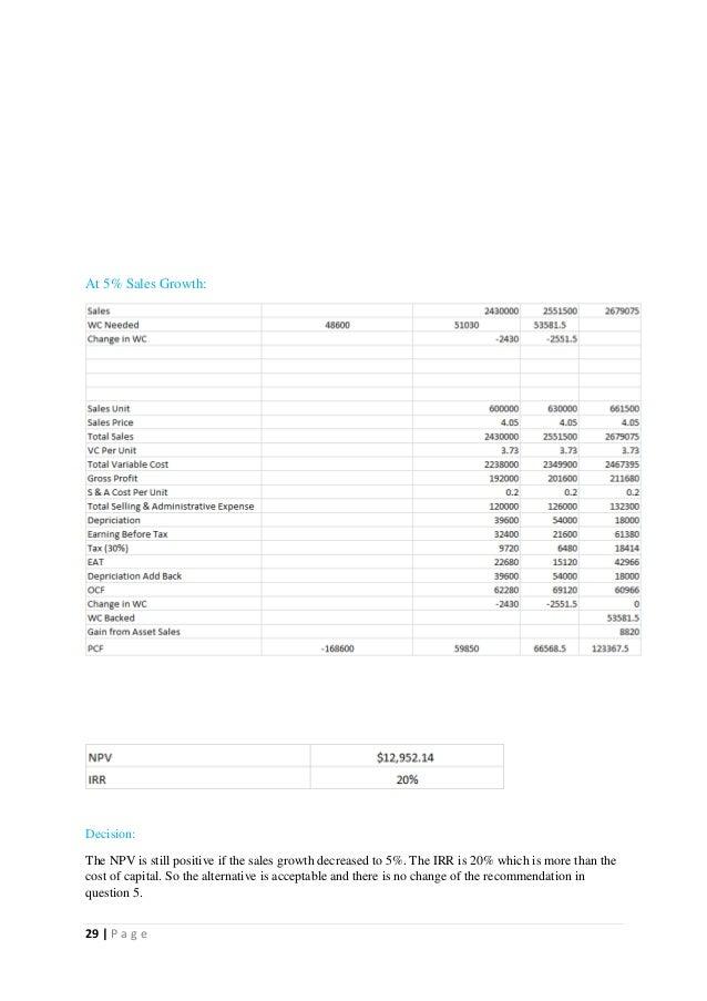 Capital investment decision matrix cube mike pordan fidelity investments