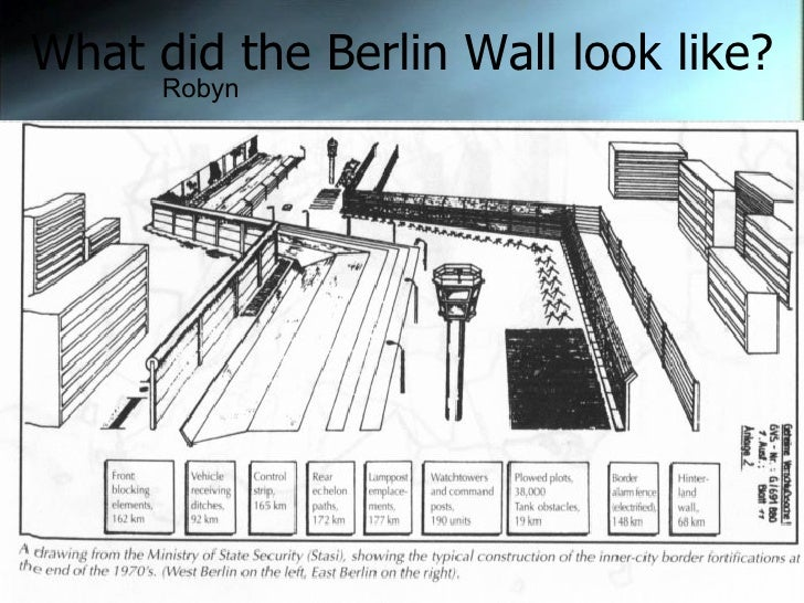 Capitalism what did the berlin wall look like ccuart Choice Image