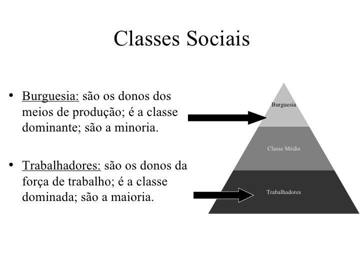 Resultado de imagem para classes sociais capitalismo
