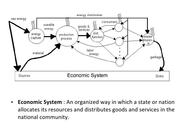 <ul><li>Economic System : Anorganizedway in which a state ornation allocates its resourcesanddistributes goodsands...