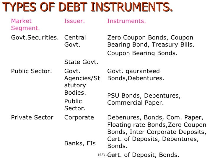 types of debt instruments pdf