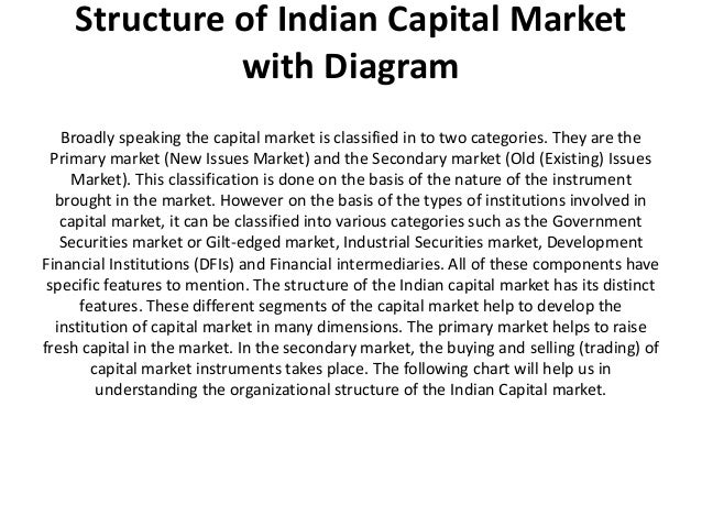 capital markets research paper Database of free finance essays  it all began for nokia when fredrik idestam built a paper  introduction the development of capital markets is highly.