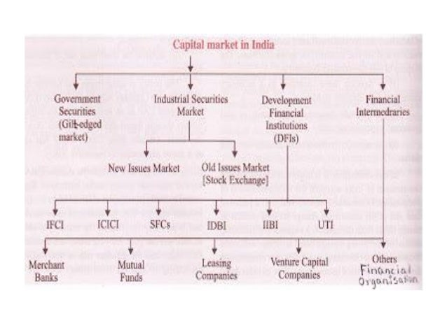 Capital market government securities ccuart Choice Image