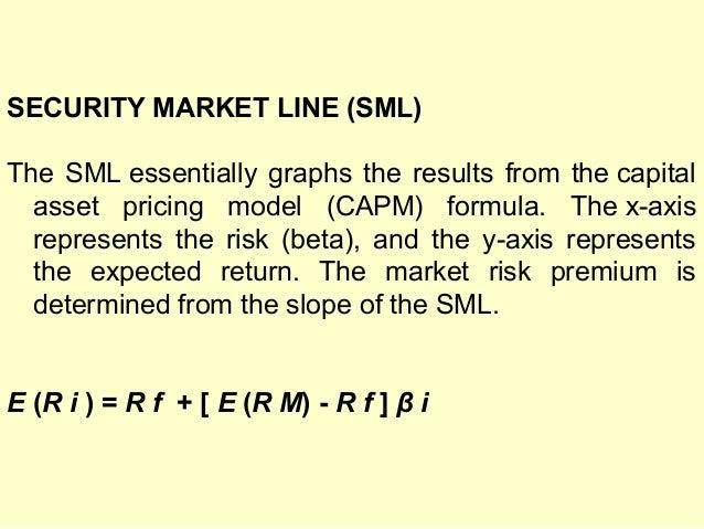 capital market line graph