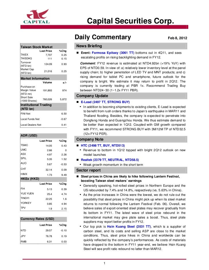 Capital Securities Corp.                                       Daily Commentary                                           ...