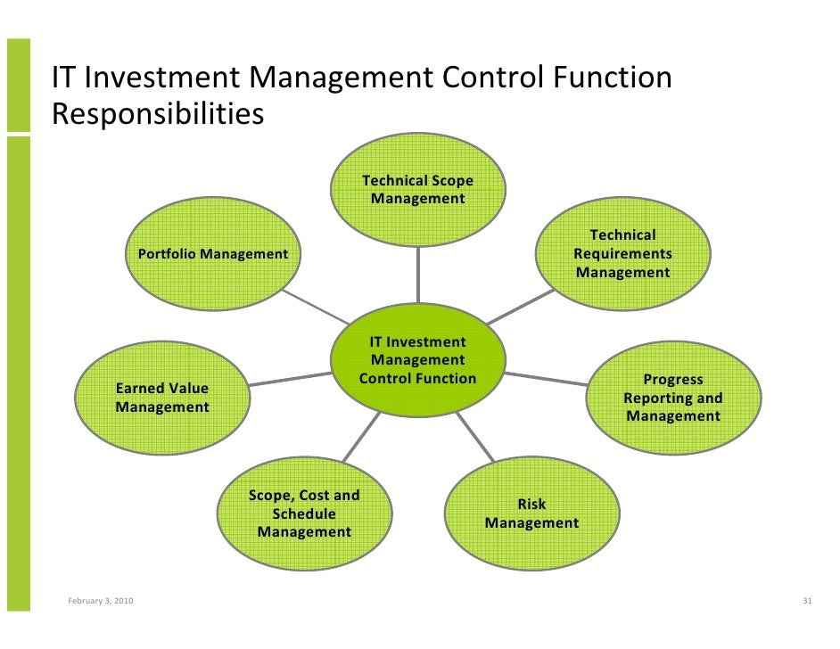 31 it investment management control function responsibilities - Information Technology Responsibilities
