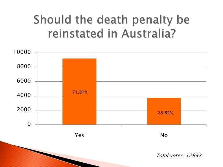 "reinstatement of capital punishment Philippines: don't reinstate death penalty capital punishment for drug crimes violates international law  (death penalty law), which would reinstate capital punishment for ""heinous crimes."