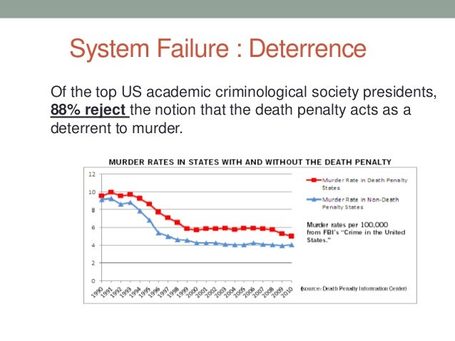 the flaws and failure of the death penalty in deterring crime The question of whether or not the death penalty deters murder usually  studies  of capital punishment and deterrence are flawed due to model  if we fail to  execute murderers, and doing so would in fact have.